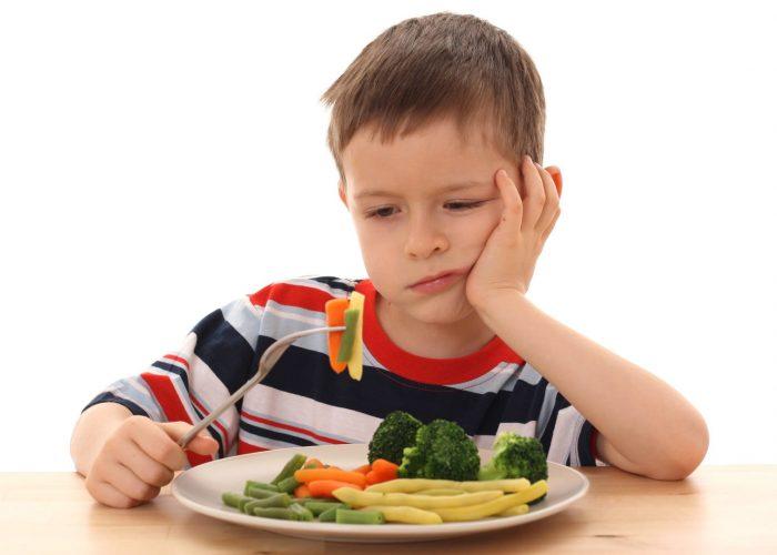 Расстройство аппетита