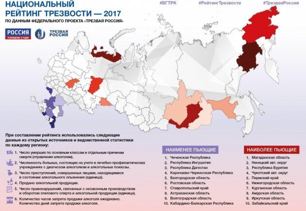 Рейтинг наиболее пьющих областей по данным проекта Трезвая Россия