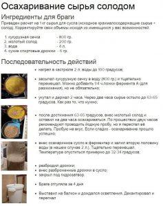 Рецепт браги