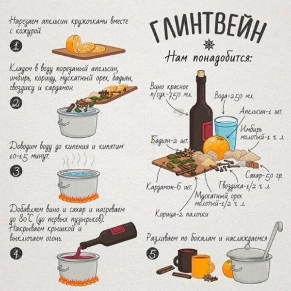 Рецепт приготовления в домашних условиях