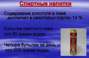 Скоько спирта содержится в алкоголе
