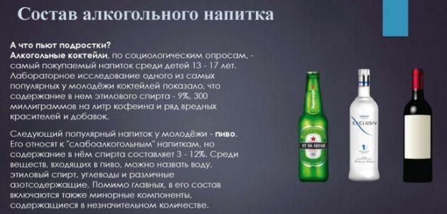Состав алкогольного напитка
