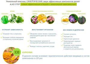 Составляющие препарата Алкостоп
