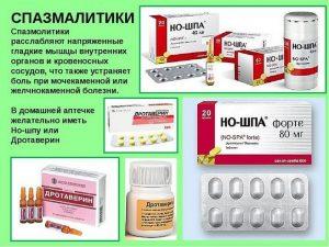 Спазмолитики - препараты устраняющие головную боль