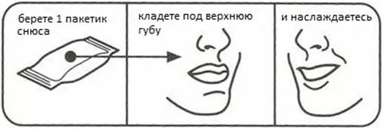 Способ употребления