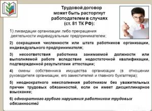 Статья 81 ТК РФ предусматривает увольнение за грубое нарушение работником трудовых обязаностей( в том числе пьянство)