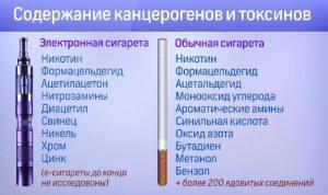 В чём отличие электронной сигареты от обычной