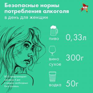 ВОЗ увеличил безопасную норму потребления алкоголя