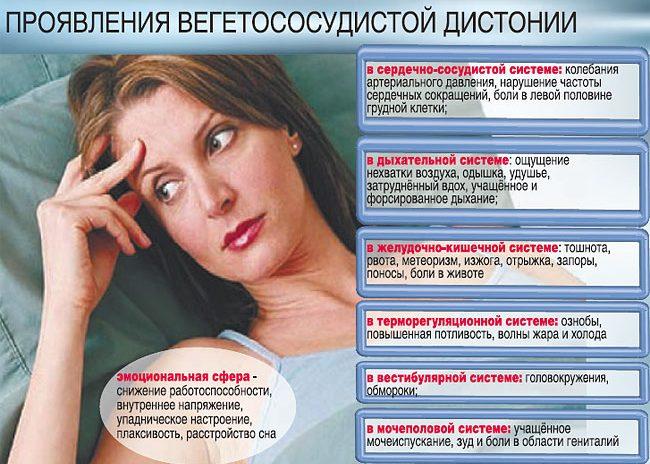 Вегетативная дисфункция