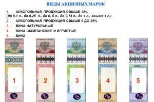 Виды акцизных марок