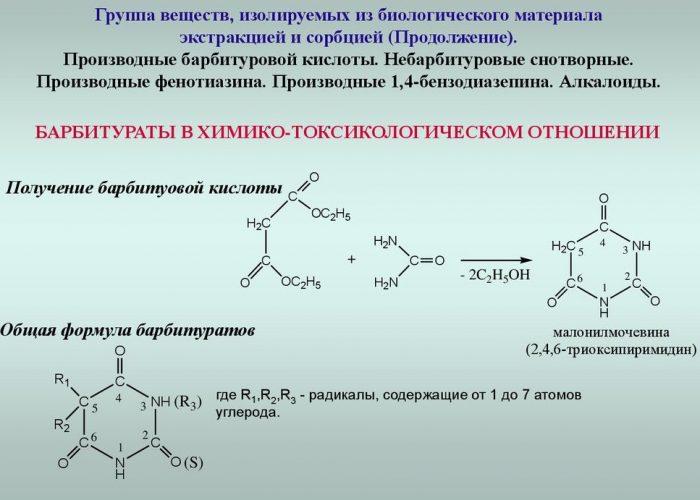 Наркотические вещества, что входят к числу барбитуратов