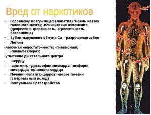 Вред от наркотиков