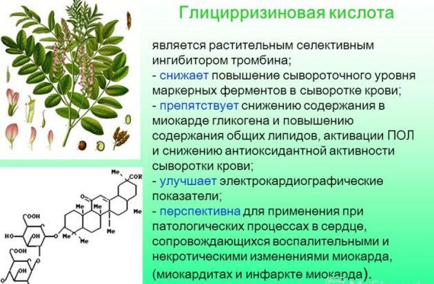 Глицирризиновая кислот