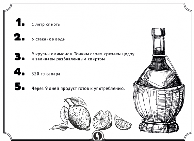 Сколько водки из 5 литров спирта