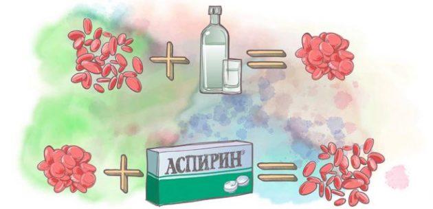 Аспирин - эффектифное средство против головной боли