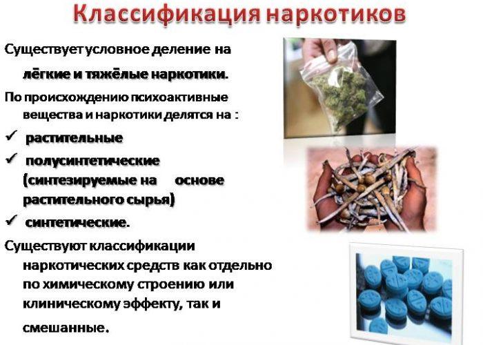 Виды наркотиков амфетаминовой группы – 40