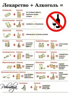 Алкоголь и Флуконазол