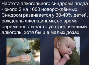 Частота алкогольного синдрома - как возникает