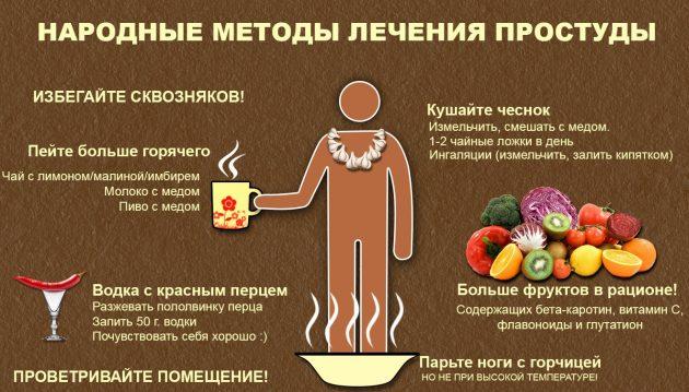 Лечение горячим пивом