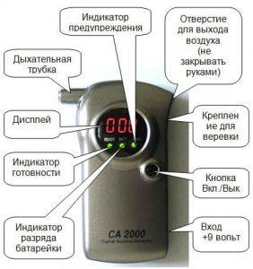 Схема устройства алкотестера