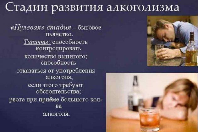 Стадии бытового пьянства