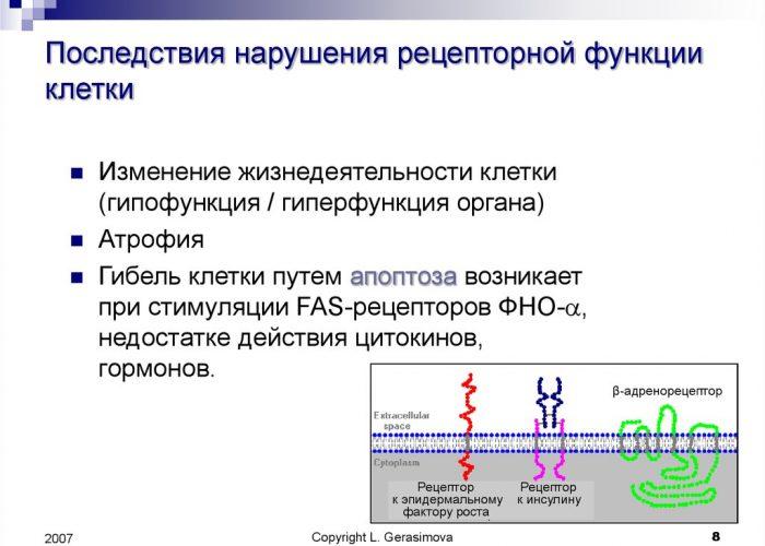 Структурное нарушение рецепторов