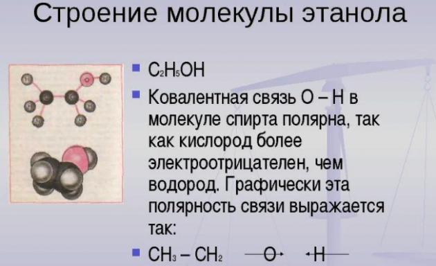 Молекулярный состав этанола