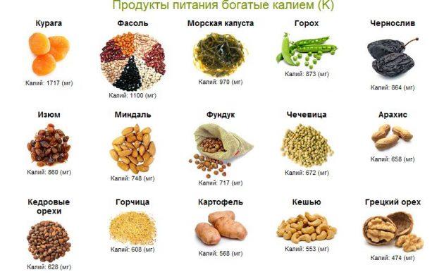В каких продуктах содержится калий