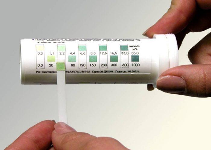 Замер pH уровня слизистой желудка