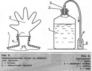 Гидрозатвор и медицинская перчатка для браги