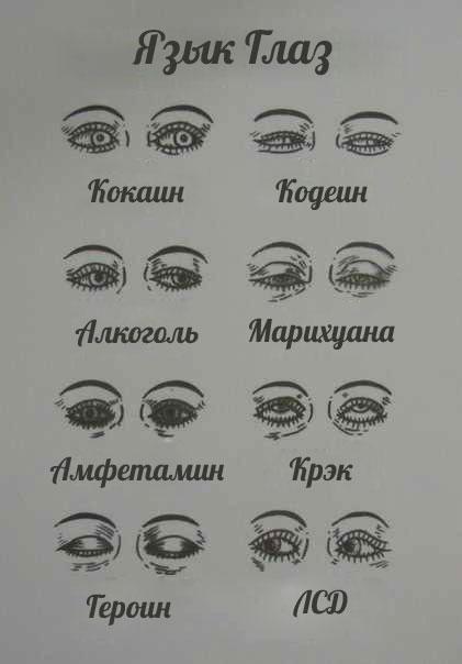 Глаза наркоманов под действием разных наркотиков