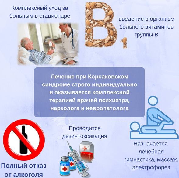 Лечение при корсаковском синдроме
