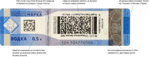 Расшифровка акцизной марки