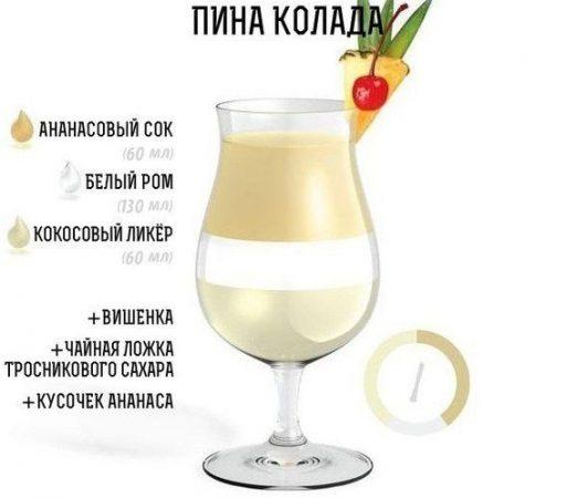 Рецепт коктейля «Пина Колада»