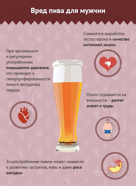 Вред от пива для мужчин