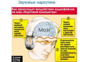 Звуковые наркотики - воздействие на мозг человека