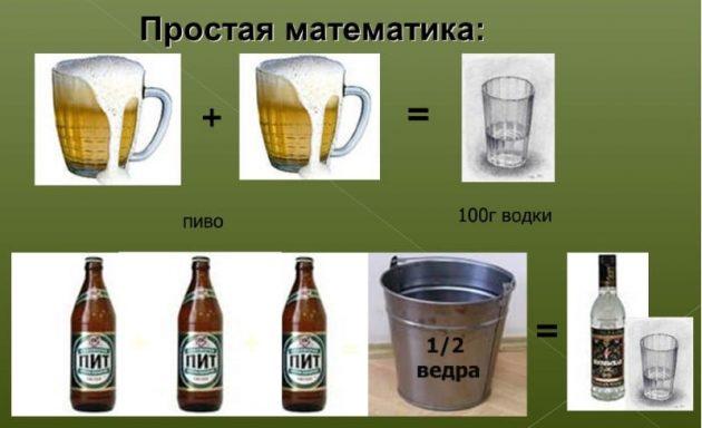 Сколько водки в 1 литре пива